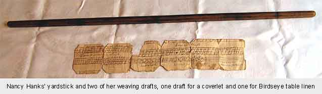 yardstick and weaving drafts